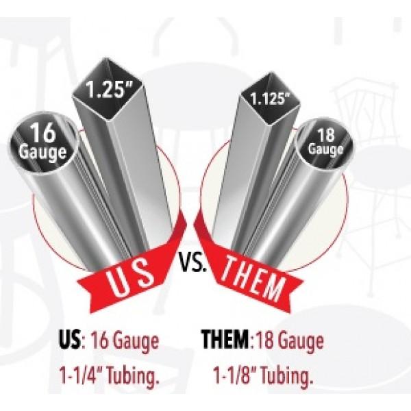 Us Versus them Quality Tubular Steel