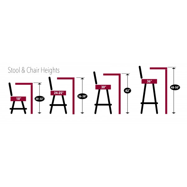 Bar Stool Height Dimension Chart