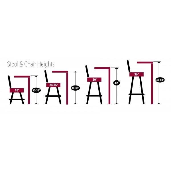 Bar Stool Seat Height Chart